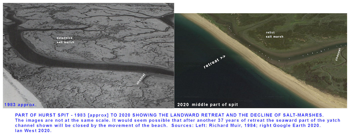 Retreat of the central part of Hurst Spit from 1983 to 2020 as shown in aerial photographs