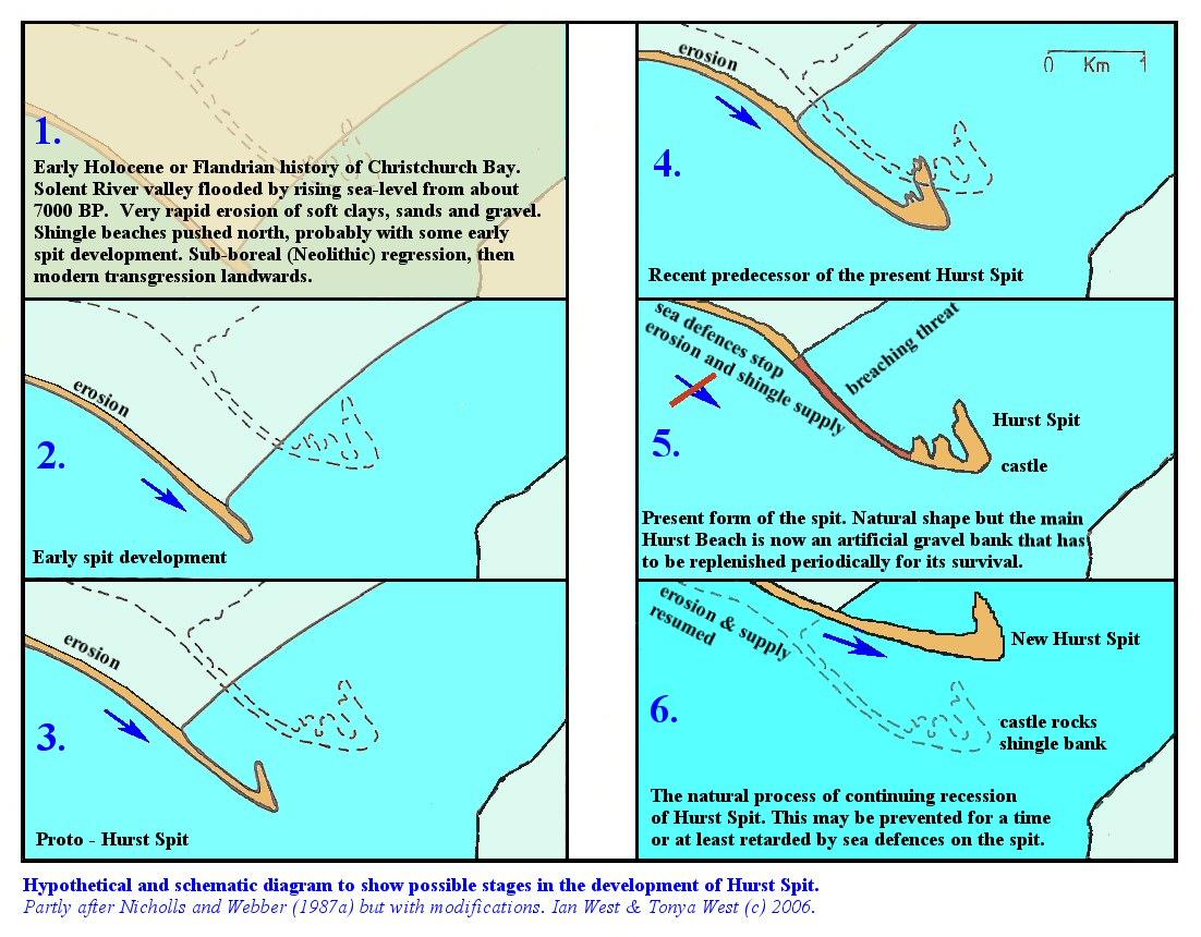 Hurst spit historic coastal events hypothetical evolution of hurst spit hampshire pooptronica