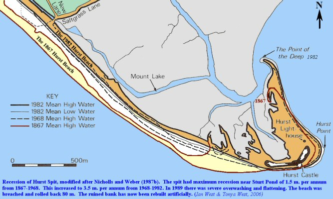 Coastal recession at Hurst Spit, Hampshire, from 1867-1982, after Nicholls and Webber, 1987