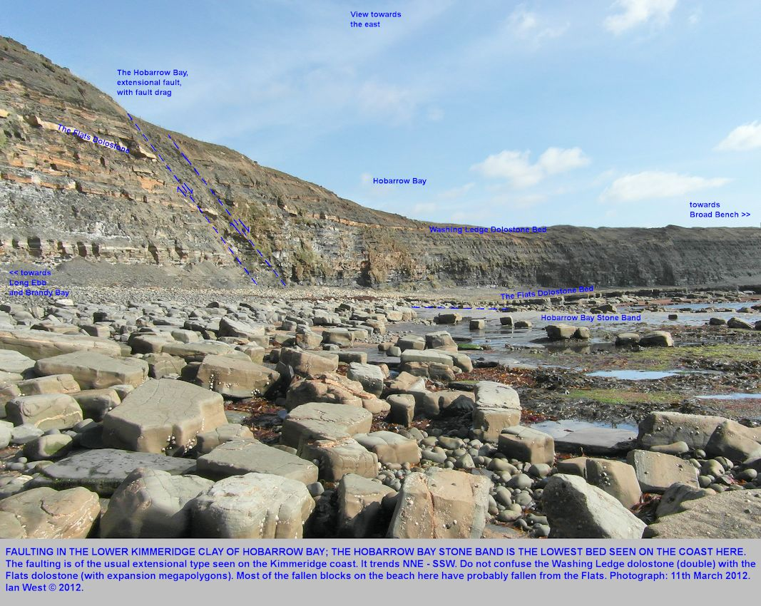An oblique view of the double, Hobarrow Bay, extensional fault, Kimmeridge, Dorset, March, 2012
