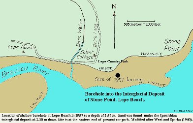 Location of shallow borehole at Stone Point, Lepe Beach, Hampshire