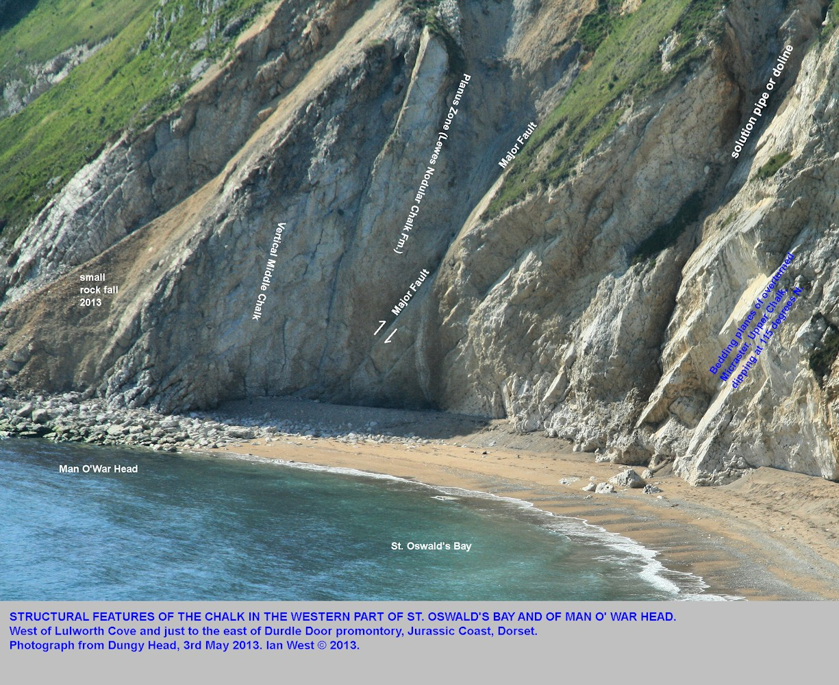 Structures in the Chalk at Man O'War Head, St. Oswald's Bay, west of Lulworth Cove, Dorset, and near Durdle Door