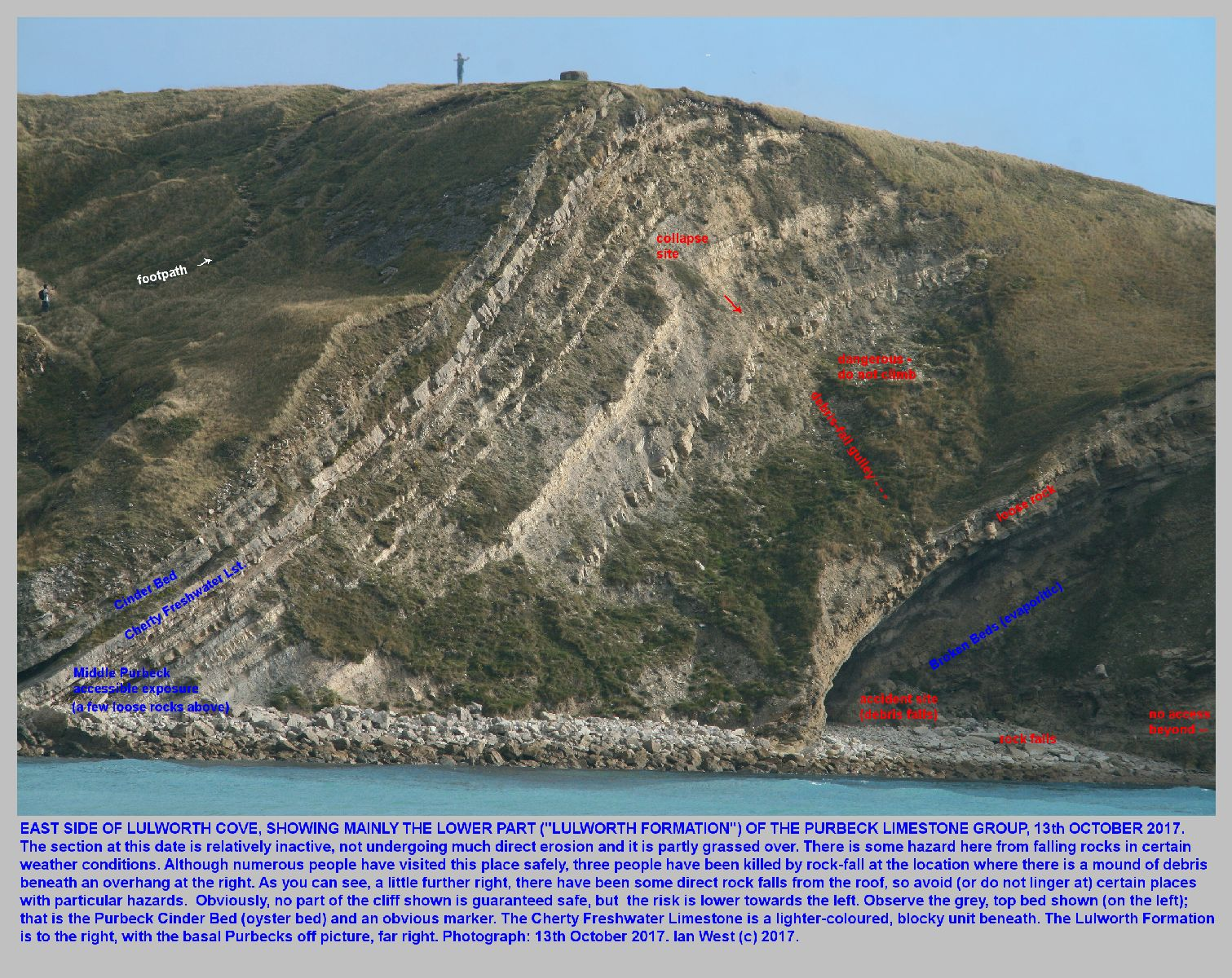 The Purbeck Group, cliff section on the east side of Lulworth Cove, Dorset, with rockfall areas indicated, 13th October, 2017