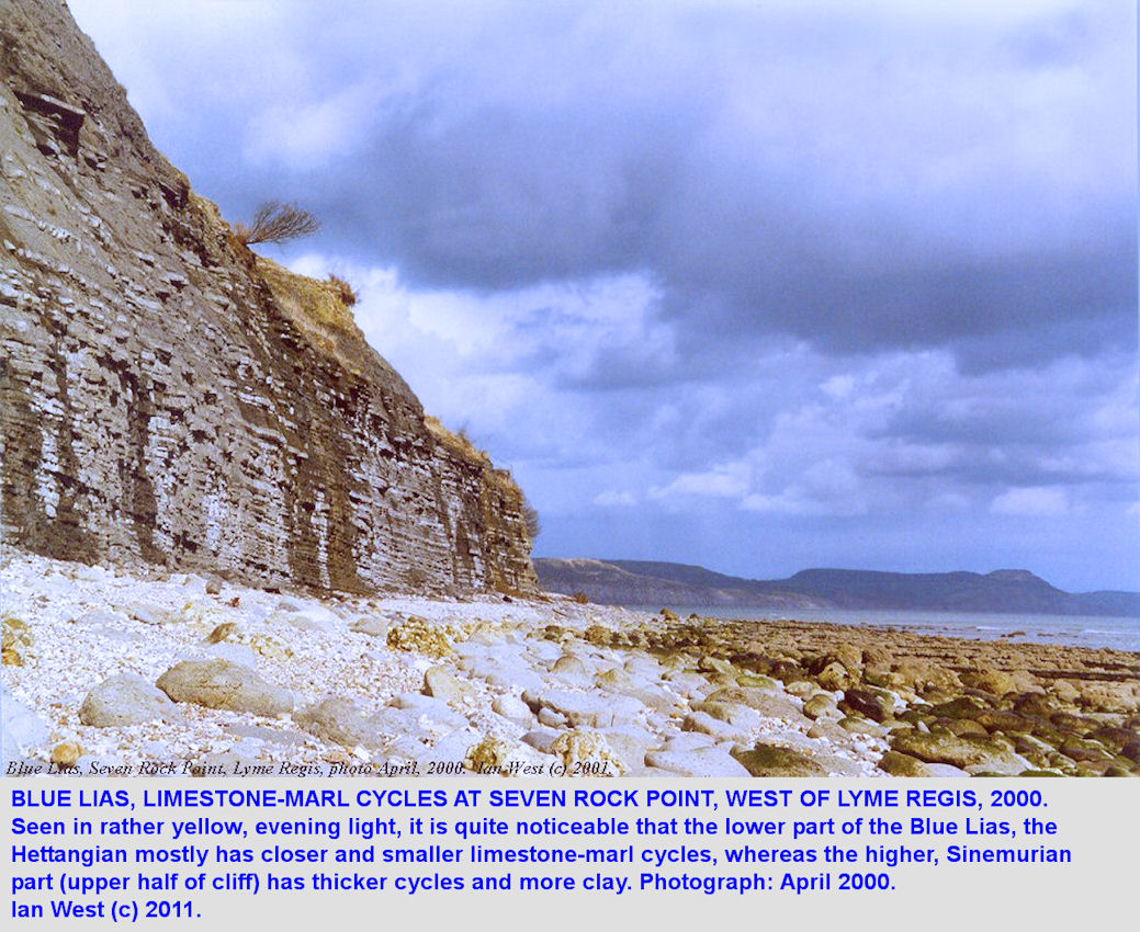 Comparison of cycles in Hettangian and Sinemurian, Seven Rock Point, Lyme Regis, Dorset, April 2000