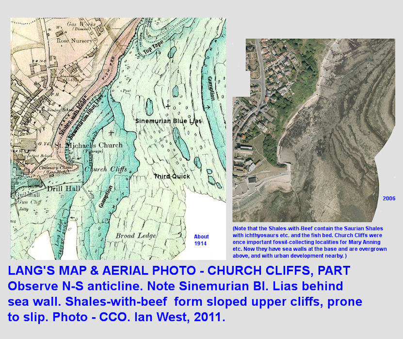 Comparison of old map and recent aerial photograph of Church Cliffs, Lyme Regis, Dorset