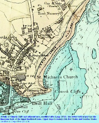 Details of Church Cliffs, Lyme Regis, Dorset, modified after a map of Lang (1914)