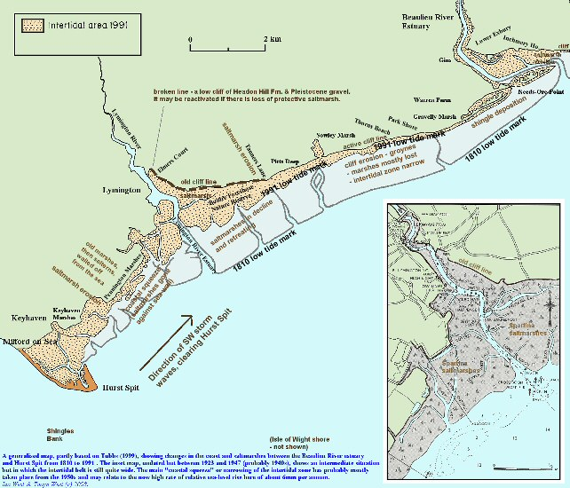 Map showing landward retreat of the low-water mark from 1810 to 1991, and loss of saltmarshes by coastal squeeze, at Lymington, Hampshire, and adjacent parts of the West Solent, southern England
