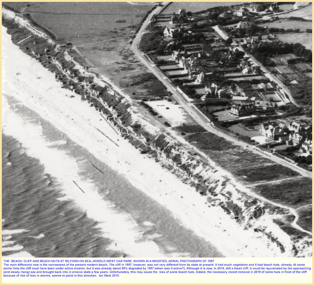 A 1957 aerial photograph of the Milford-Hordle-West car park and adjacent cliff, east of the main Hordle Cliff exposures