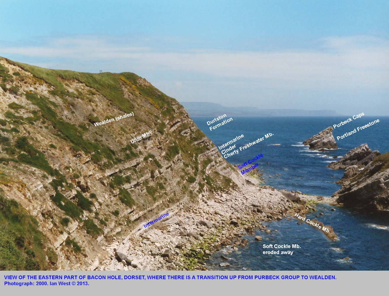 The Purbeck Group, including the Durlston Formation at the eastern end of Bacon Hole, near Mupe Bay, Dorset, 2000, labelled