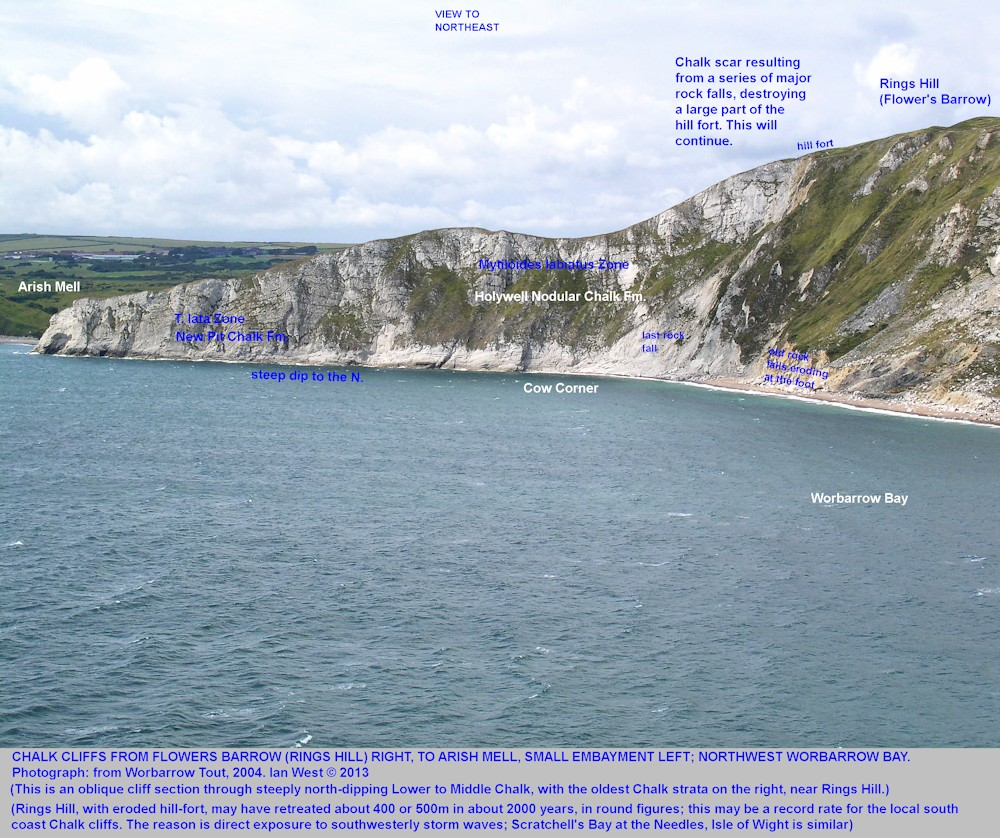 Cliffs of Chalk between Rings Hill, Flower's Barrow, Worbarrow Bay and Arish Mell, near Mupe Bay, Dorset, view from Worbarrow Tout
