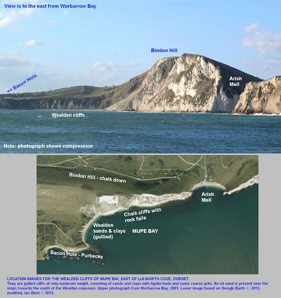 The location of the Lower Cretaceous, Wealden outcrop in Mupe Bay, Dorset, shown in distant view and aerial photograph