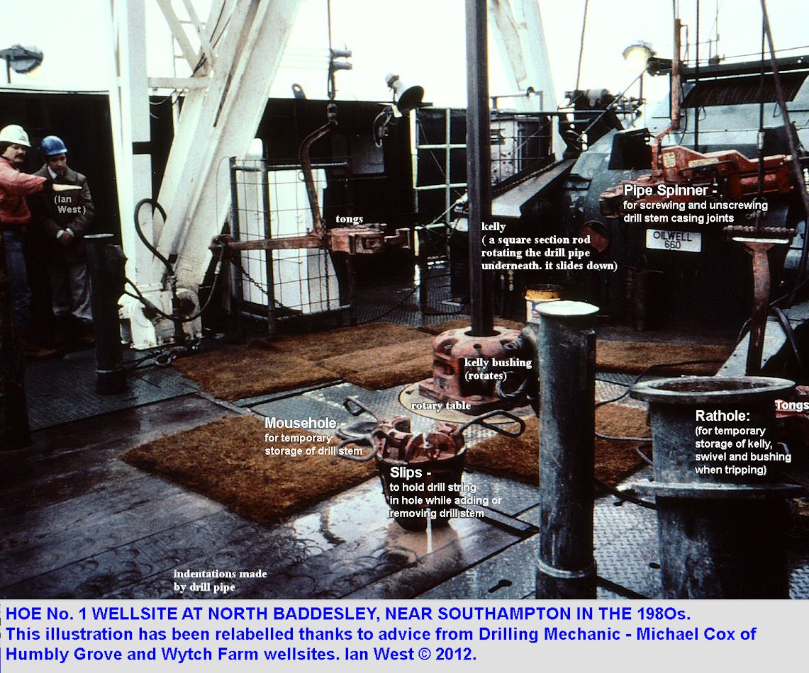 The kelly and the kelly bushing on the drilling platform of a drilling rig at Hoe Lane, North Baddesley, near Southampton, Hampshire, in the 1980s, Amoco, with labelling corrections by Michal Cox