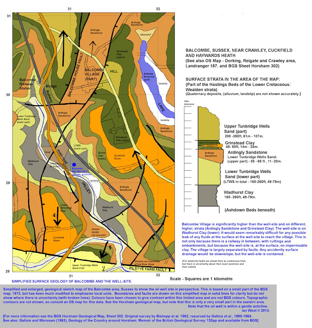 The Balcombe well site in relation to details of the surface geology outcrops and the probable faults of the adjacent area, redrawn with modifications, but based largely an old BGS geological map