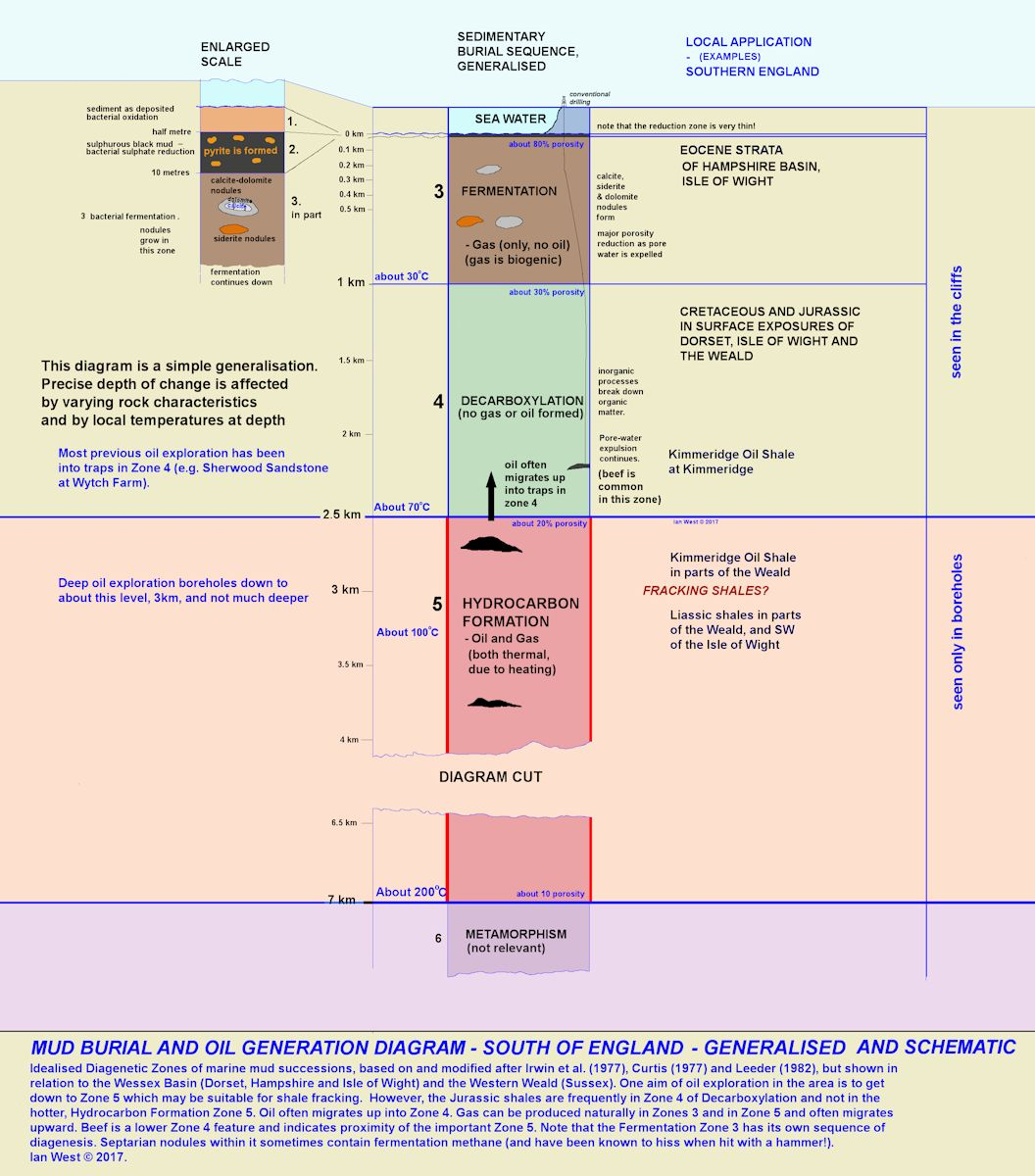 Offshore Credit Card Processing Diagram First Atlantic Commerce