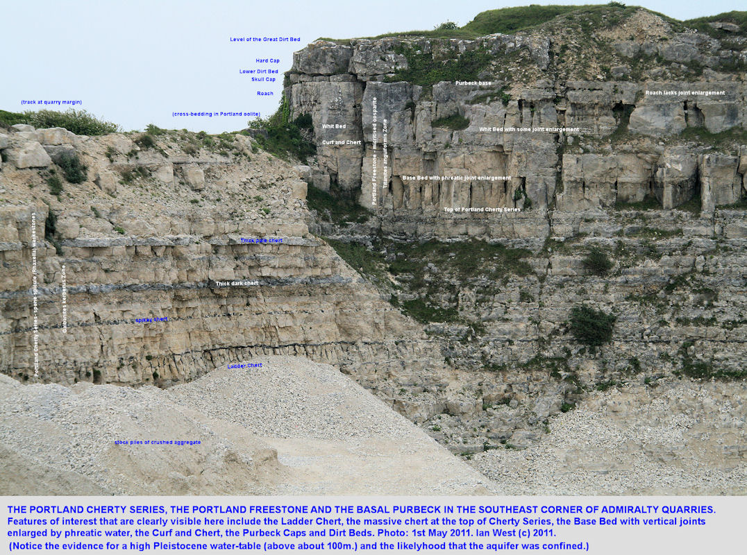 The southeast corner of Admiralty Quarries, Isle of Portland, Dorset, shows a shallowing-upward carbonate-silica sequence deposited at the end of the Jurassic