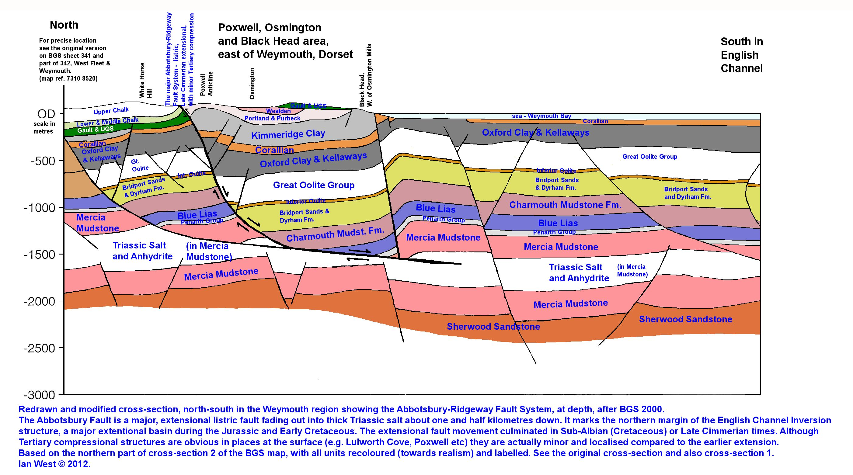 the formation of wessex basin Geology of the kellaways, oxford clay and osgodby formation the kellaways the top of these formations is deepest within the centre of the wessex basin.
