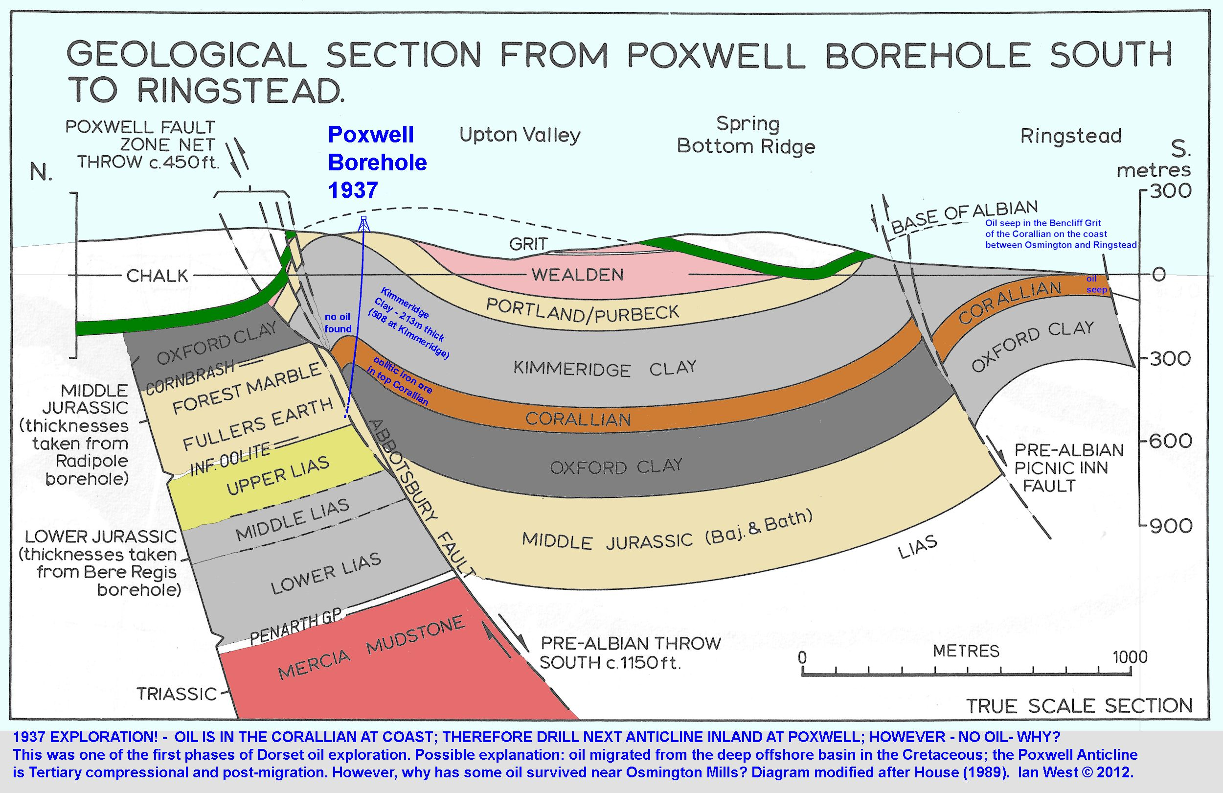 Poxwell Quarry And Poxwell Anticline Dorset Geology By