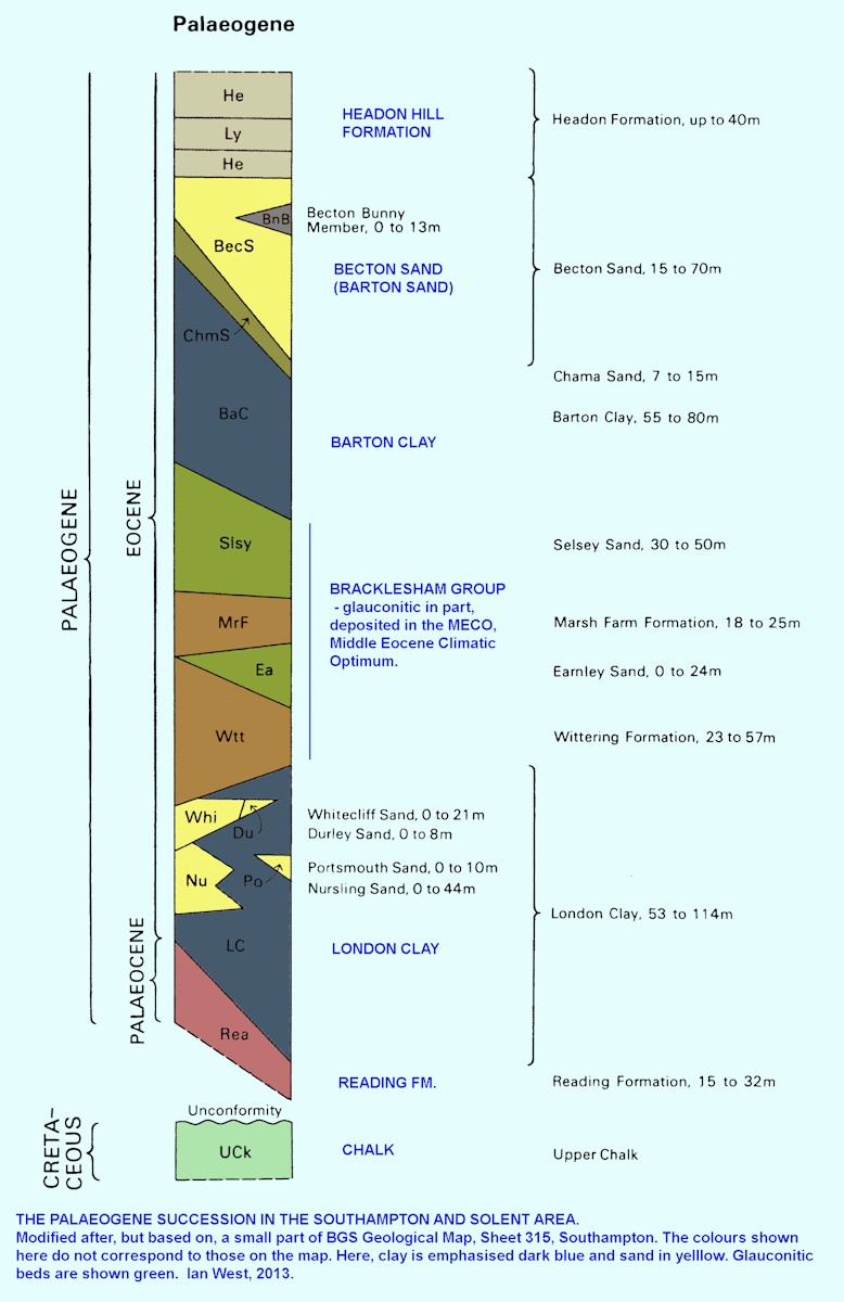 The Palaeogene or Tertiary succession in the  Solent Estuaries, southern England