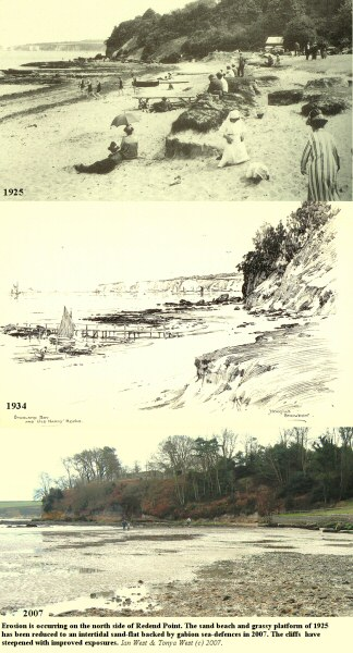 Erosional changes on the north side of Redend Point, Studland, Dorset, from 1925 to 2007