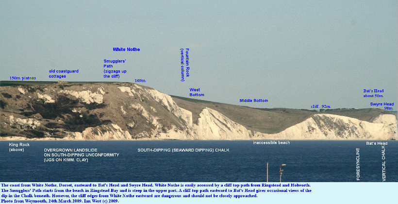 View of the Chalk cliffs of the Dorset coast from White Nothe to Bat's Head and Swyre Head, as seen from Weymouth, Dorset, with zoom lens, 24th March 2009