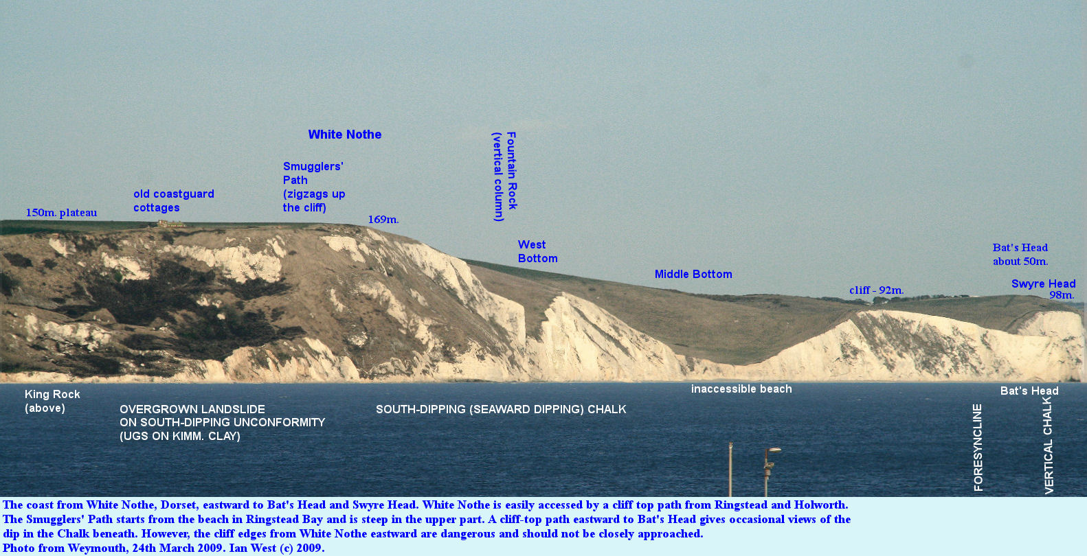 View Of The Chalk Cliffs Dorset Coast From White Nothe To Bats Head And
