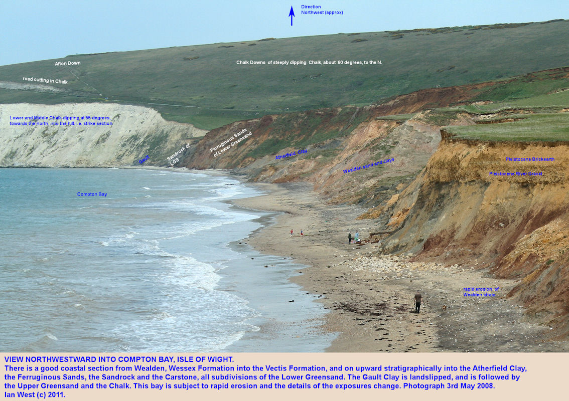 Compton Bay, Isle of Wight, a general view of the geology, 2008