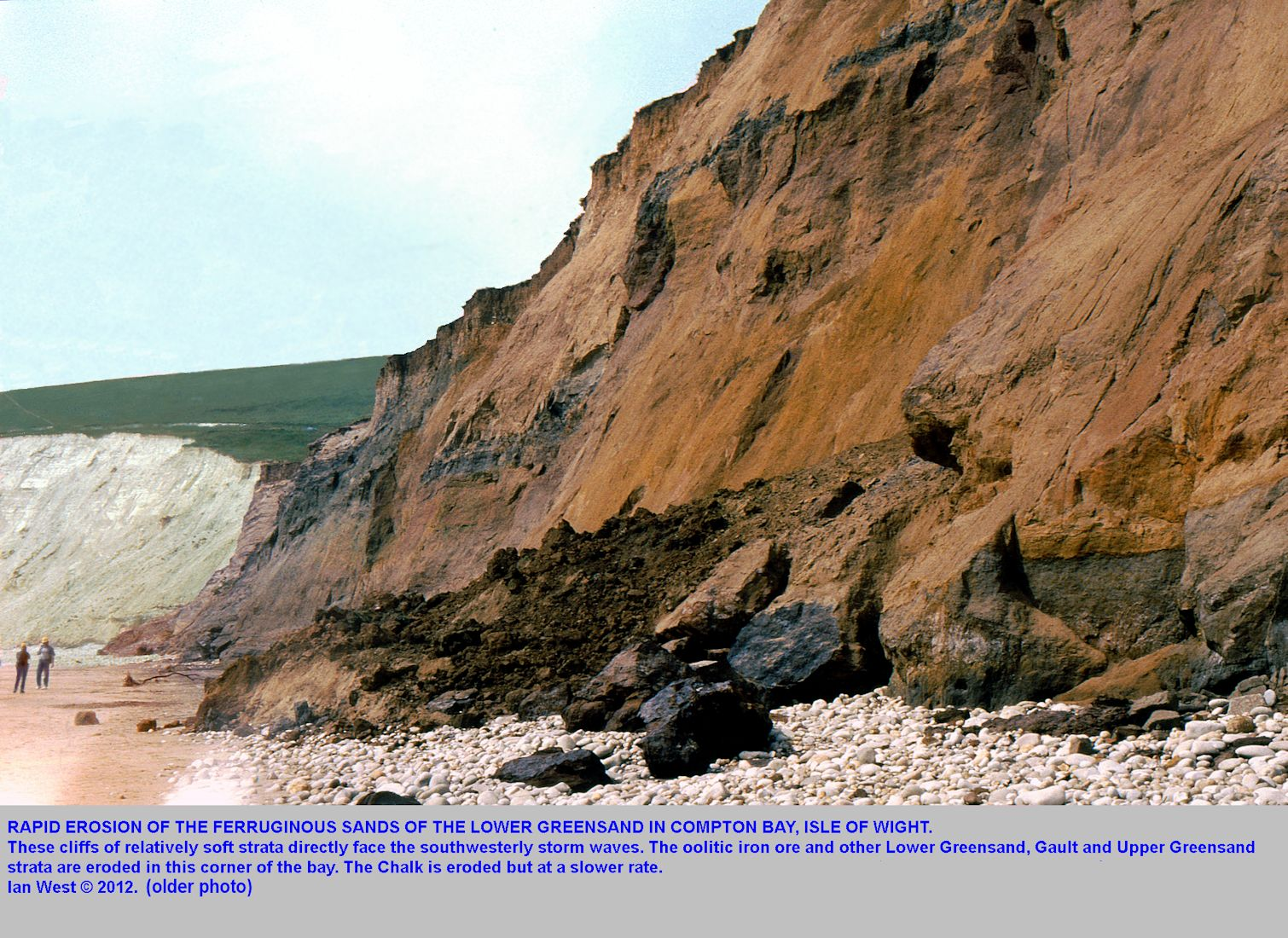 The Ferruginous Sands Formation of the Lower Greensand undergoing rapid erosion at Compton Bay, Isle of Wight, seen from the shore