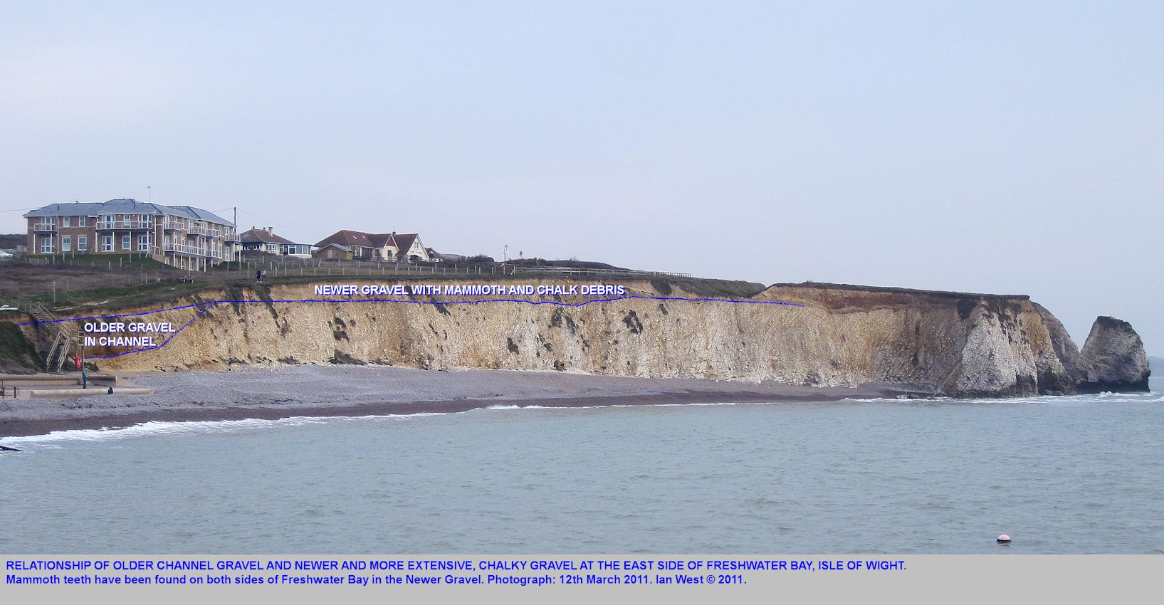 A labelled view, showing the Quaternary deposits on the east side of Freshwater Bay, Isle of Wight, 2011