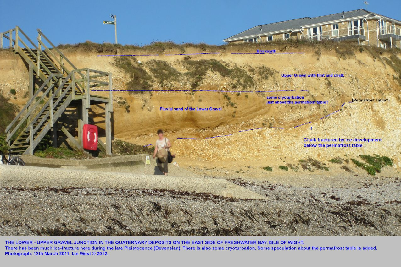 Quaternary deposits, labelled, above dipping Chalk on the eastern side of Freshwater Bay, Isle of Wight, 2011