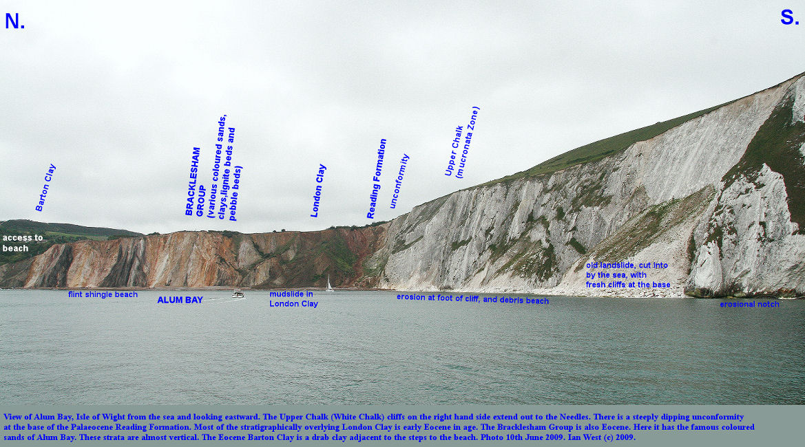 A view from the sea of Alum Bay, Isle of Wight, showing the junction with the Chalk and the locations of the main units of Tertiary or Palaeogene strata, 10th June, 2009