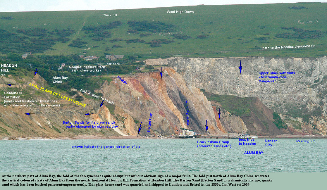 The northern part of Alum Bay, Isle of Wight, shows the folding of the foresyncline and the change northward to the nearly horizontal Headon Hill Formation in Headon Hill, photo 10th June 2009
