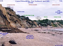 Whitecliff Bay, Isle of Wight, central part with Eocene strata