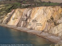 Bracklesham strata, Alum Bay with coloured sands, 2003