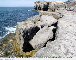 Erosion and collapse of the ledge at White Hole