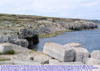 Part of the coast between Cave Hole and Sand Holes, Portland Bill, Dorset