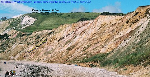 Wealden of Worbarrow Bay, Dorset - general view from the beach