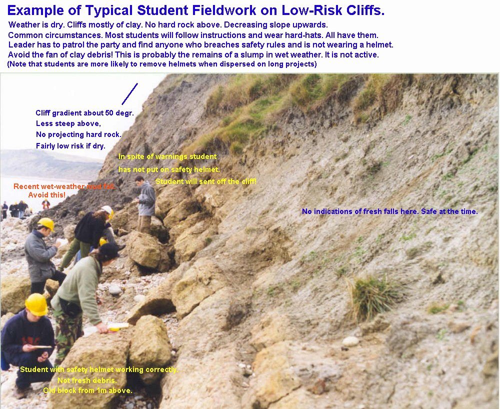 an analysis of the employment in geological fields Geology is an ever-growing field with a demand for well-trained geologists who work for helping our modern society meet its needs for energy and mineral resources, protect life and property from environmental hazards, and educate about how to manage a sustainable relationship with the earth.