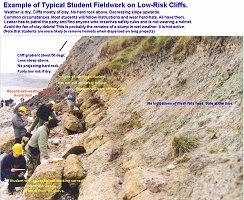 Student field work on cliffs
